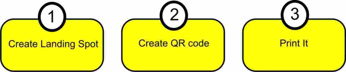 Making QR codes for cards and other Christmas items is easy and simple