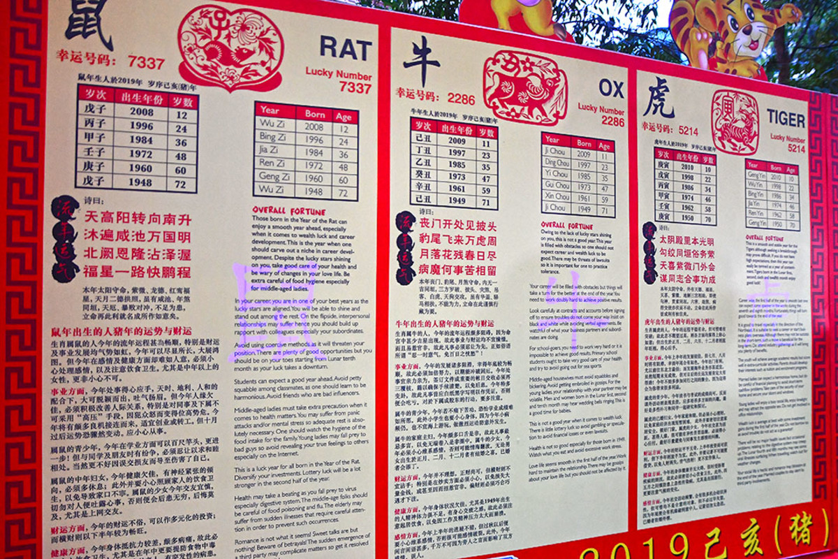 Predictions for the 2019 Year of the Pig using the Chinese Zodiac system. Such predictions are very popular in Singapore and can be found in many other places in the country too.
