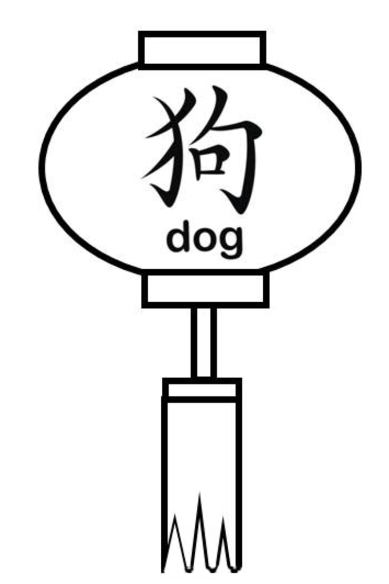 "Lantern with Chinese character for ""dog"""