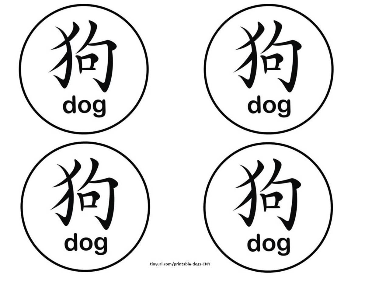 "Circles with Chinese character for ""dog"" along with the English word."