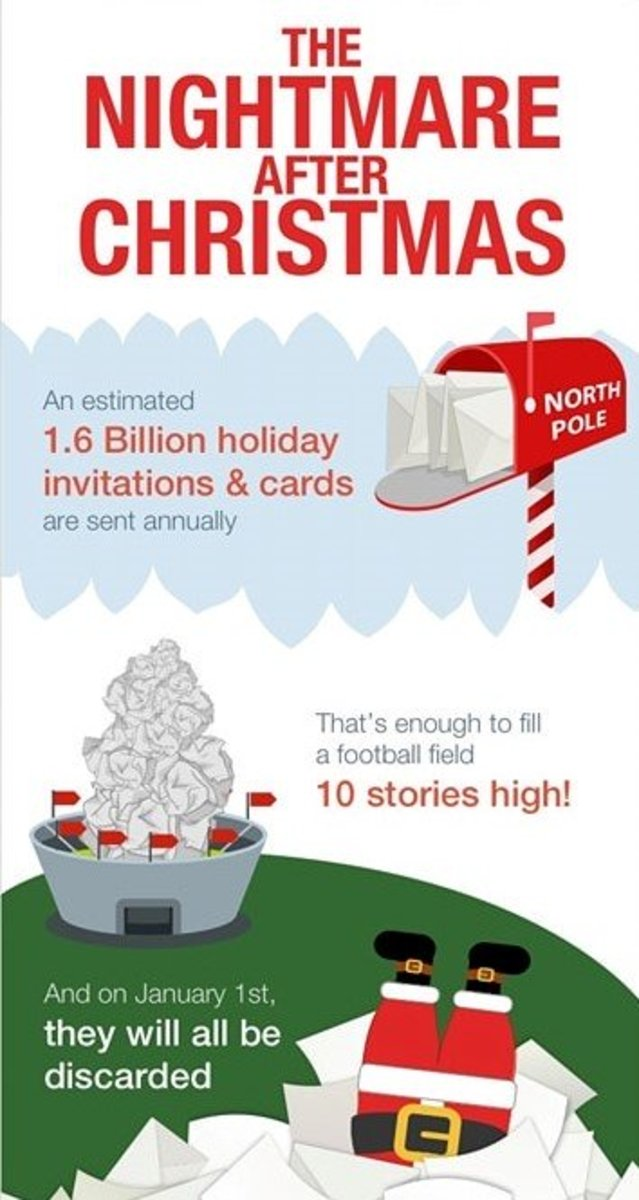 1.6 billion holiday cards are sent between Thanksgiving and Christmas each year. Most end up being discarded.