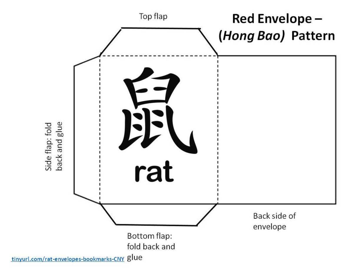Template for red evelope for Year of the Rat