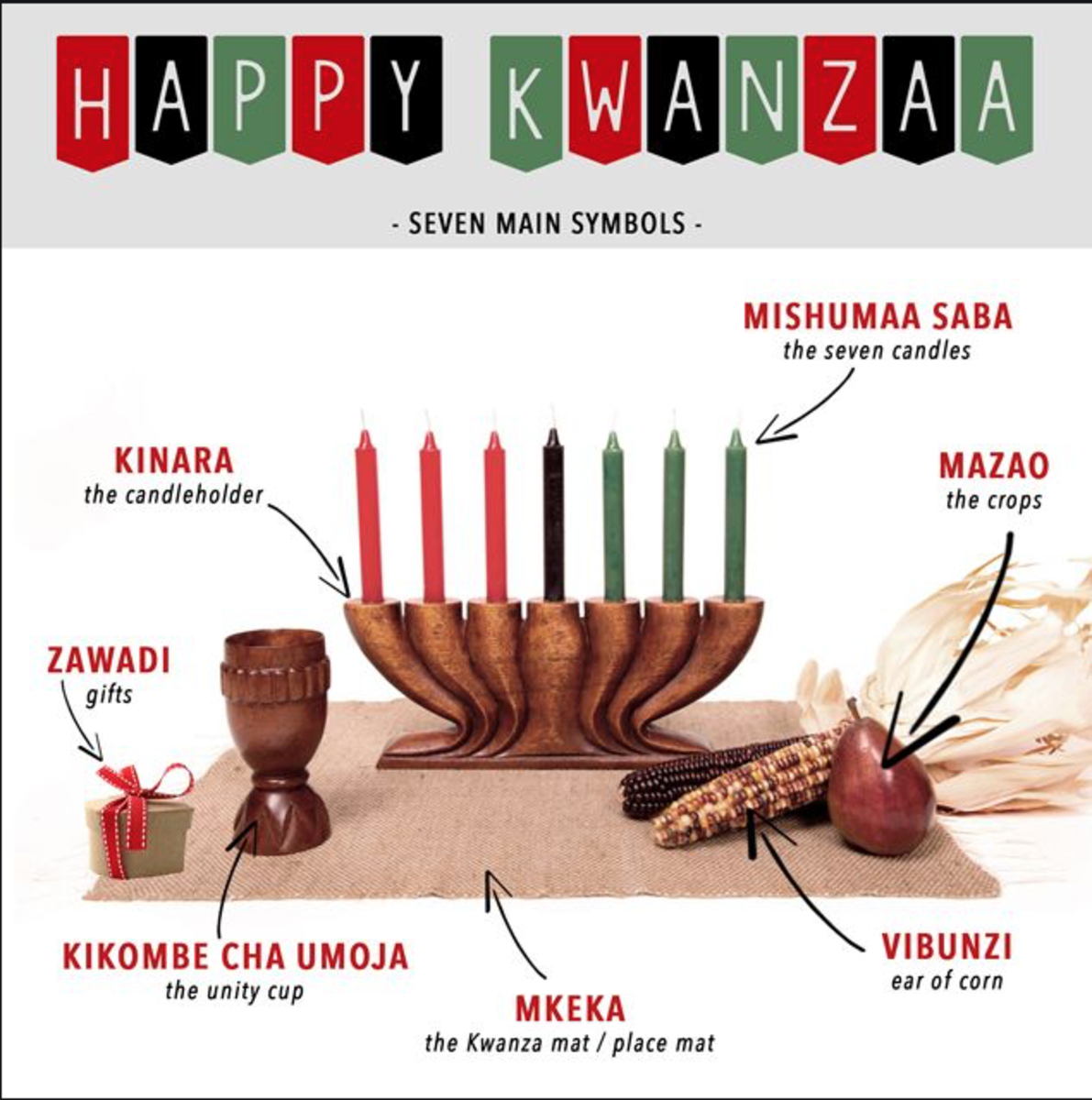 Kwanzaa has seven basic symbols, including the Kinara (Candle Holder).