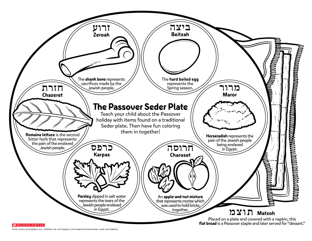 This is a diagram of the traditional Seder plate.