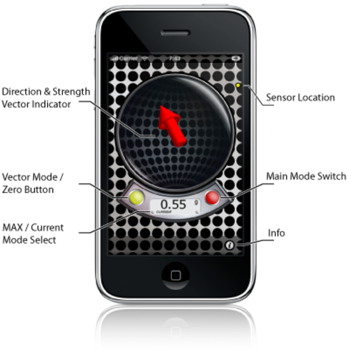 AccelMeter App for iPhone/iPod