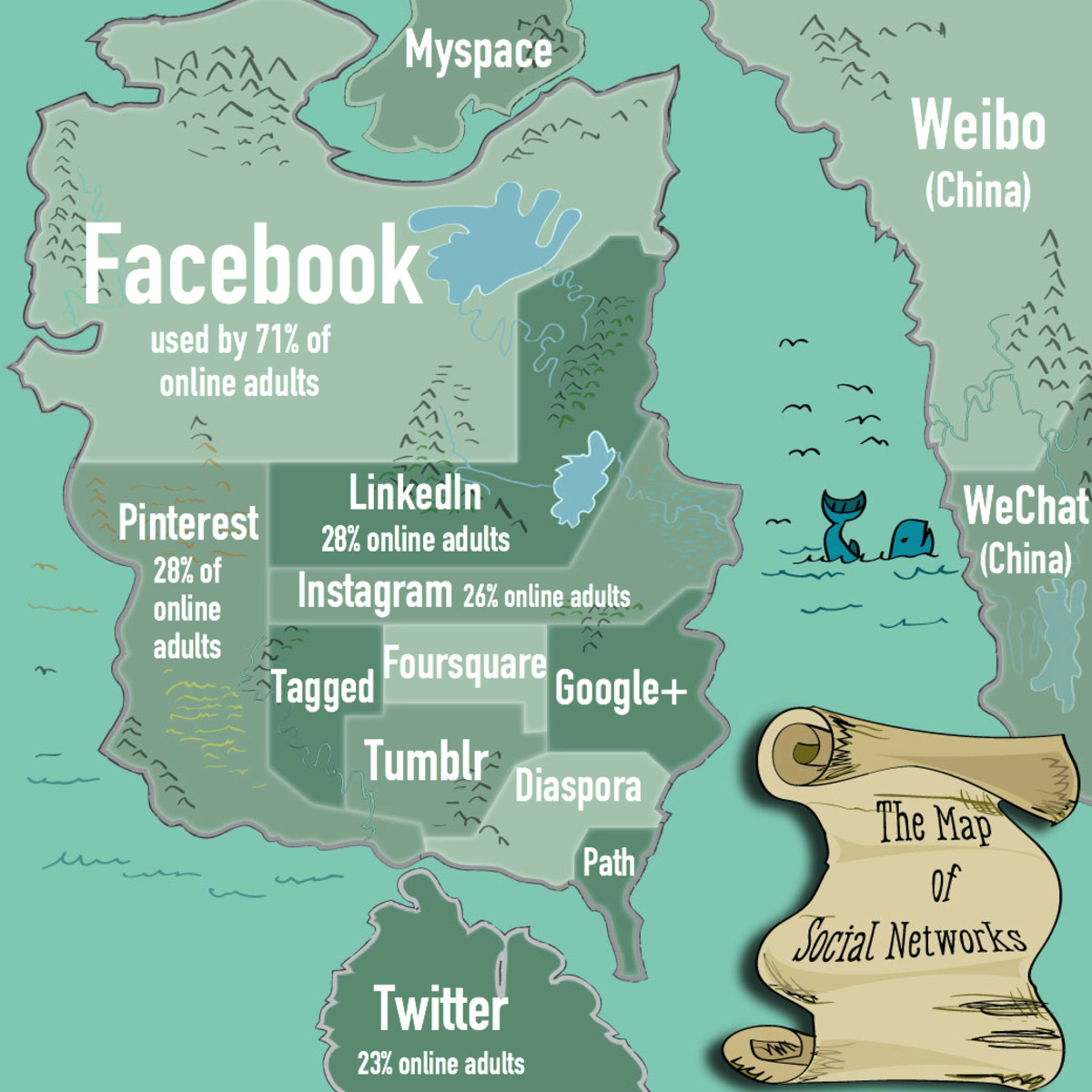 the ever changing map of social networks
