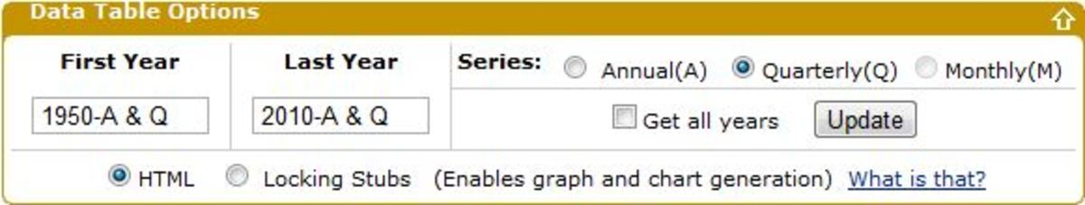 """Select the quarterly data going back to 1950 and then press the """"update"""" button."""