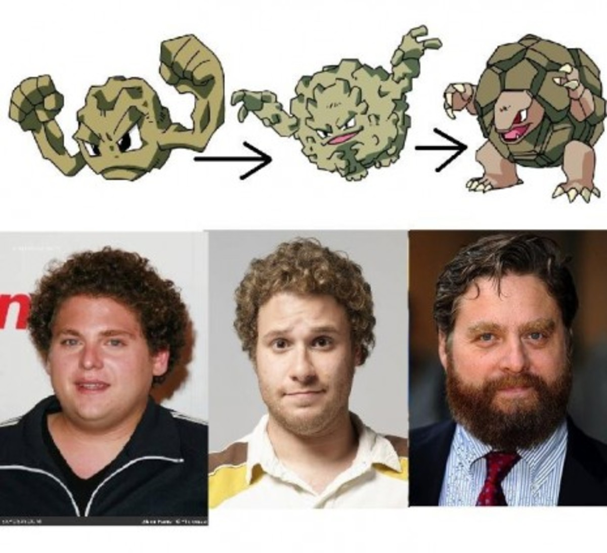 The original celebrity Pokémon Evolution Meme