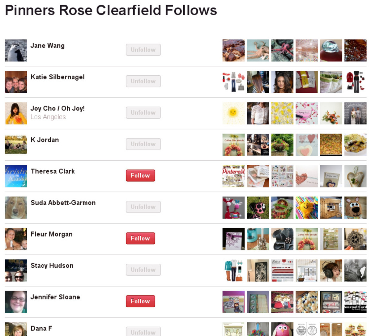 Follow Pintrest users with similar interests, passions, etc. and take the time to interact with them to build meaningful relationships.