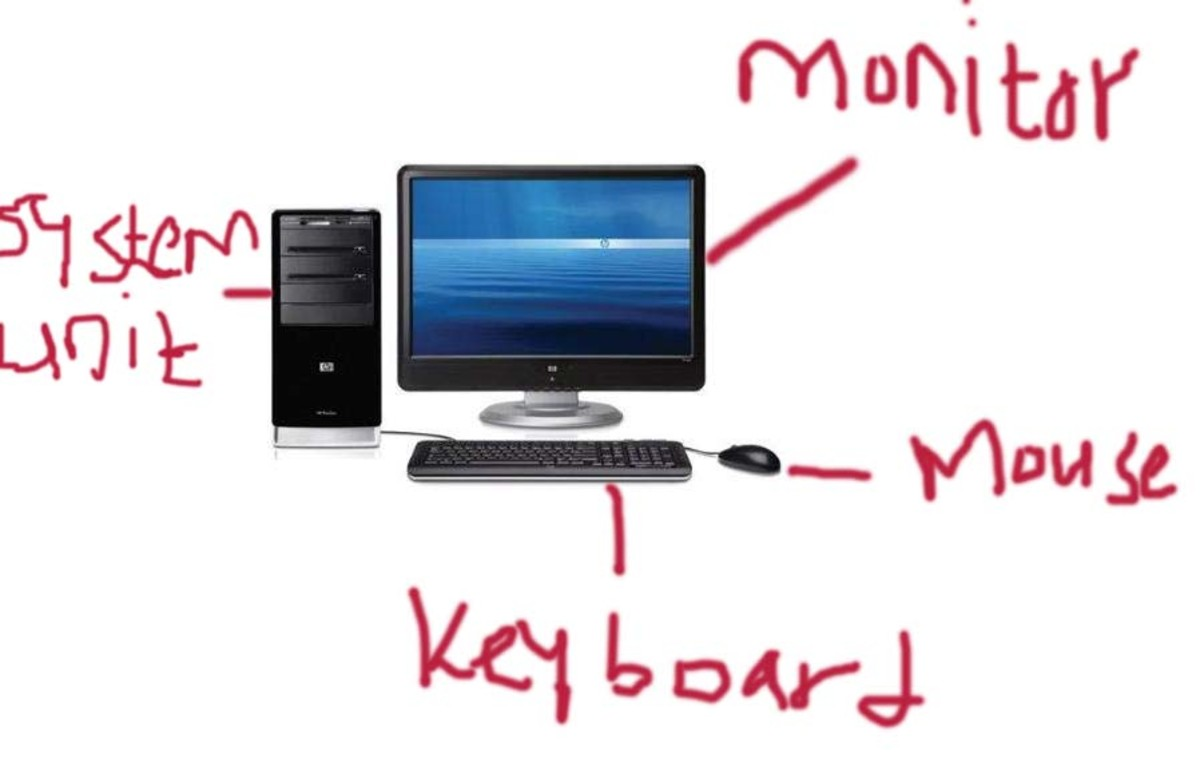 Common Computer Acronyms and Their Meanings