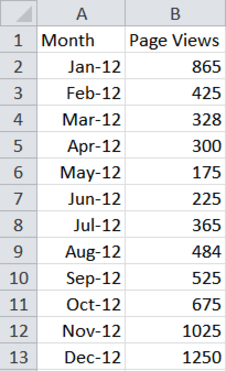 Setting up the line graph data in Microsoft Excel
