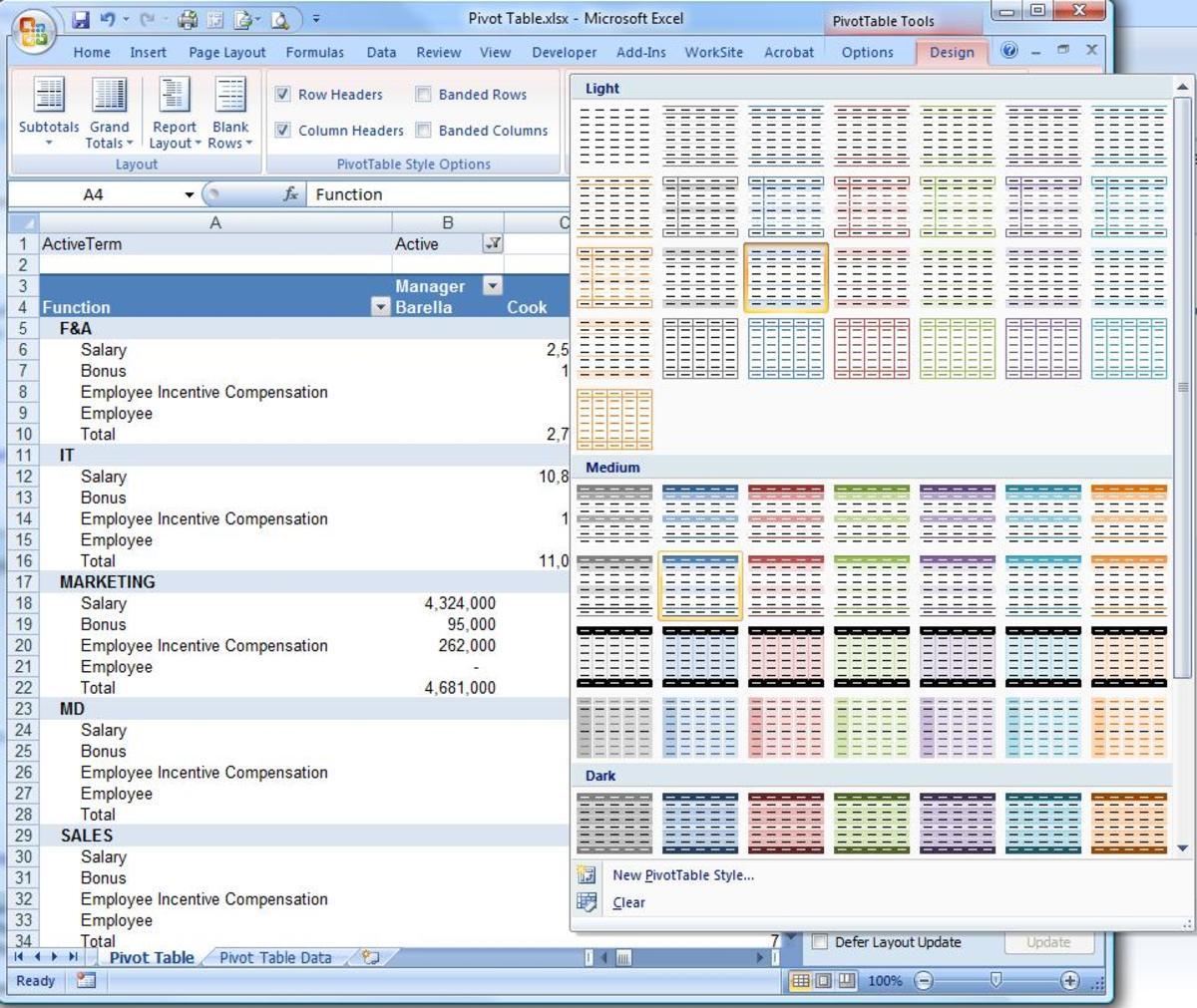 Formatting the Pivot Table