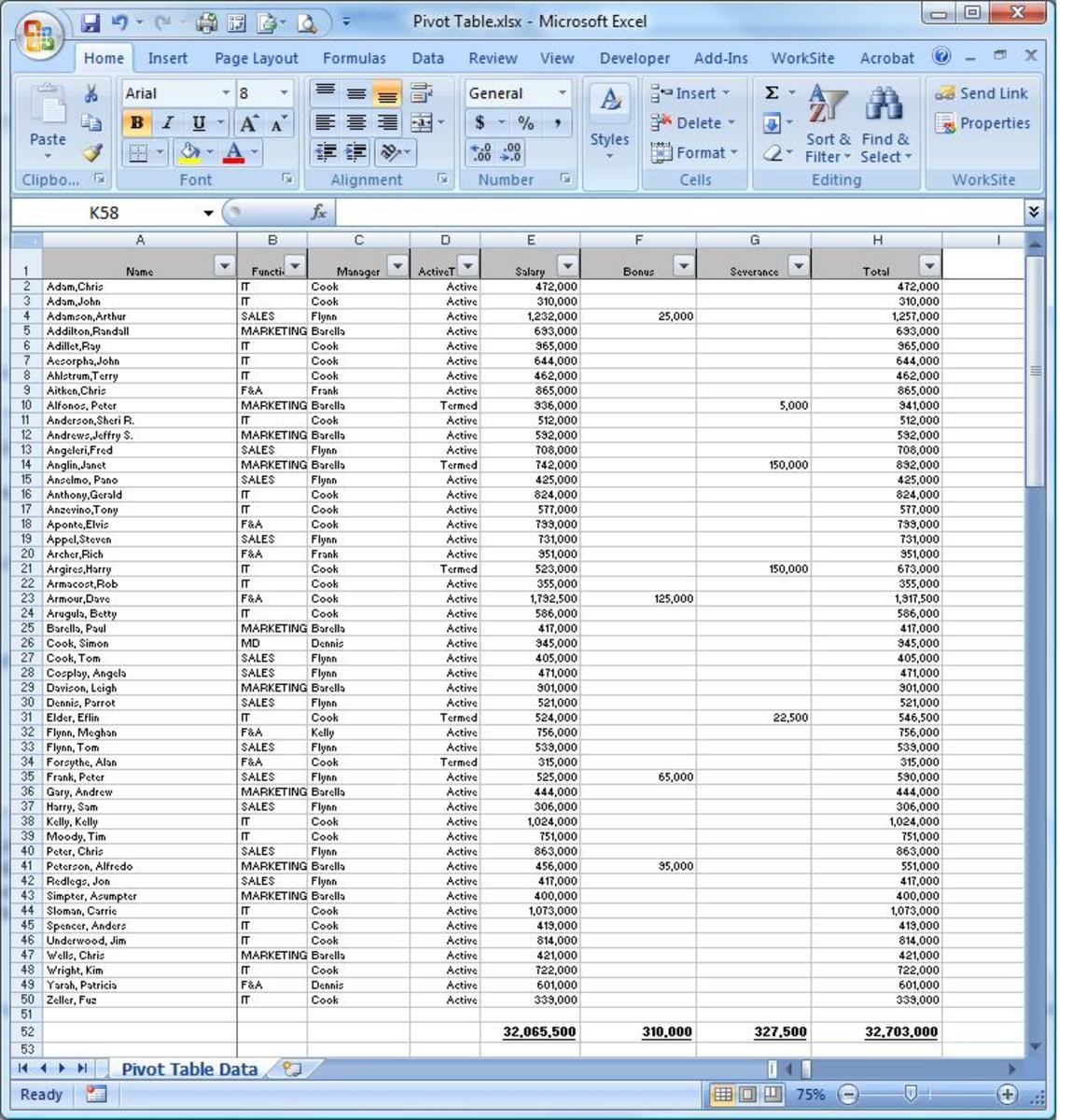 The Pivot Table data