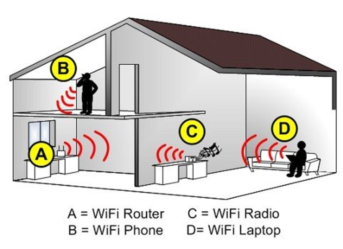 What is the meaning of wifi?
