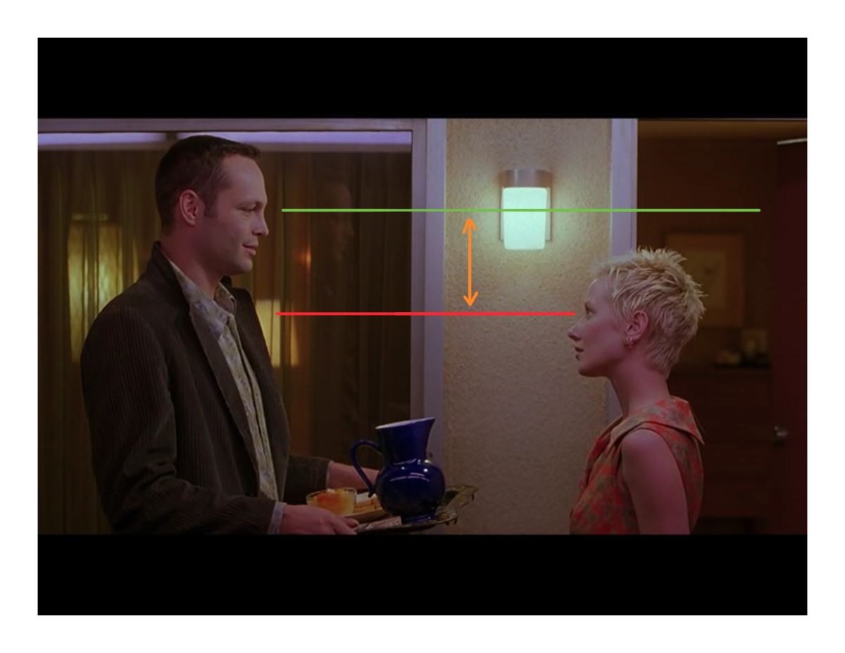 Notice the comparable height difference between Vaughn and Heche. Notice also how everything seems to feel closer in Van Sant's shot when compared to the one above.
