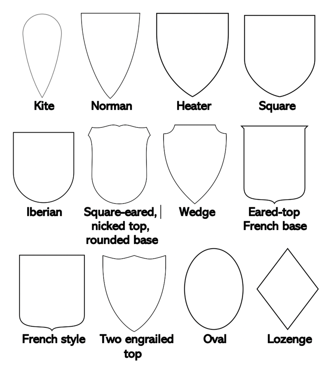 Chart of the most common heraldic shield or escutcheon shapes.