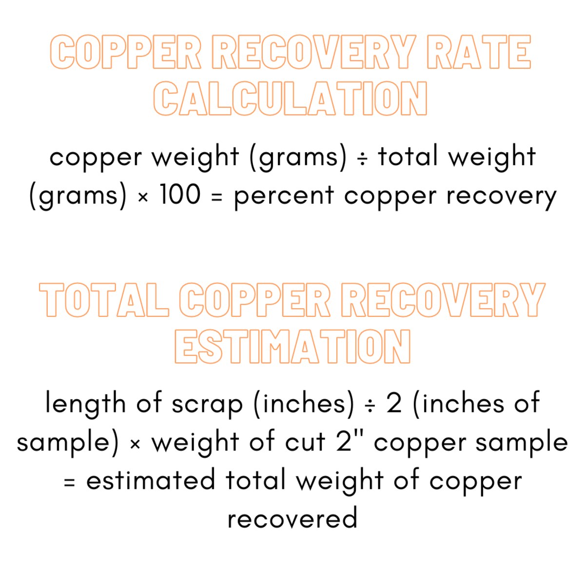 You can calculate the copper recovery rate for any insulated cable and estimate the total copper recovery rate.