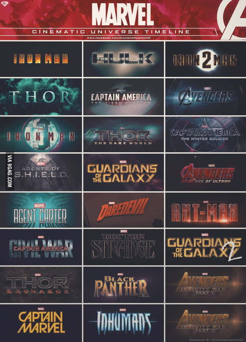 lets-talk-about-the-marvel-cinematic-universe
