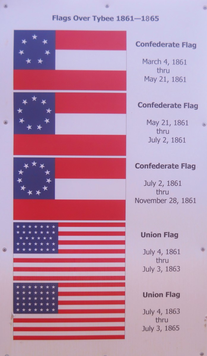 Placard showing the different flags that Tybee was under during the Civil War years.