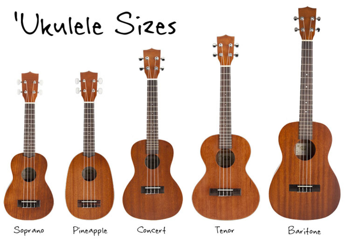 Click to read the Ukulele Buying Guide