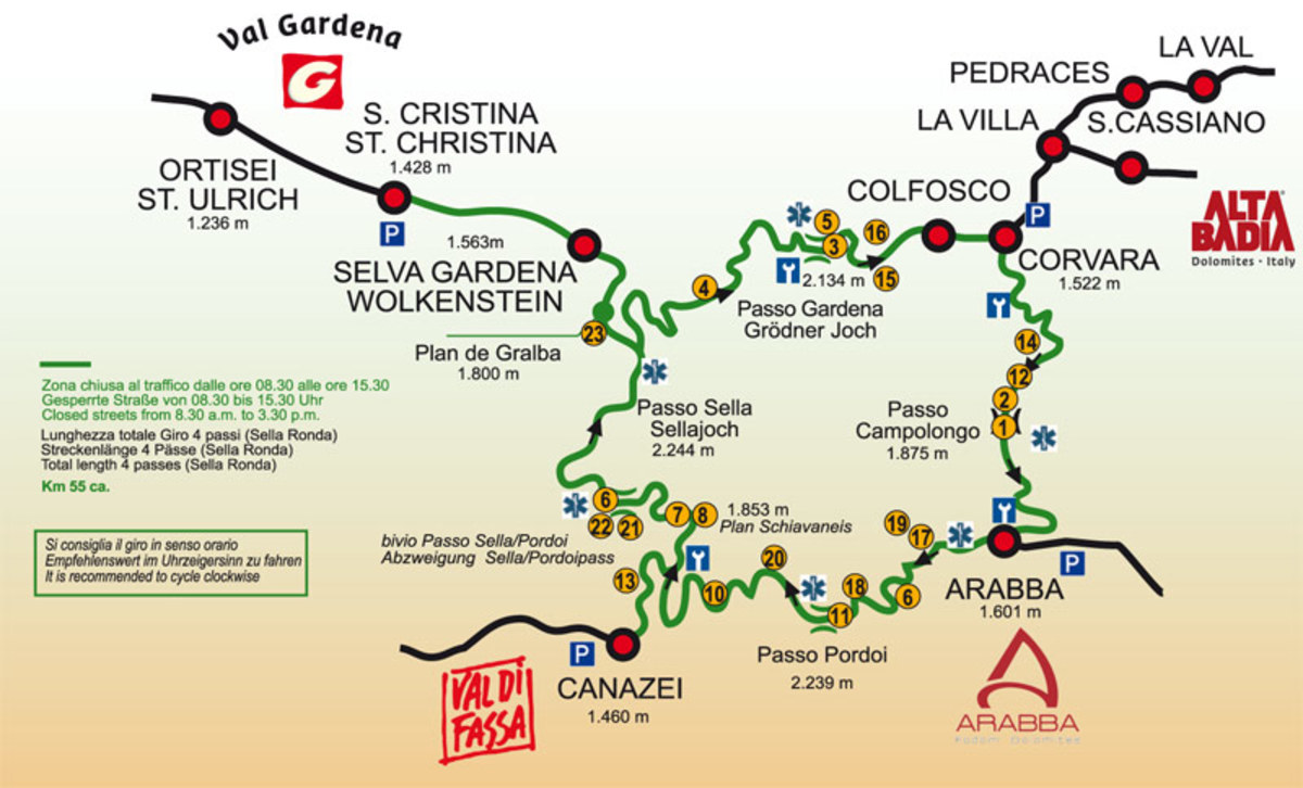 The Sella Ronda Loop
