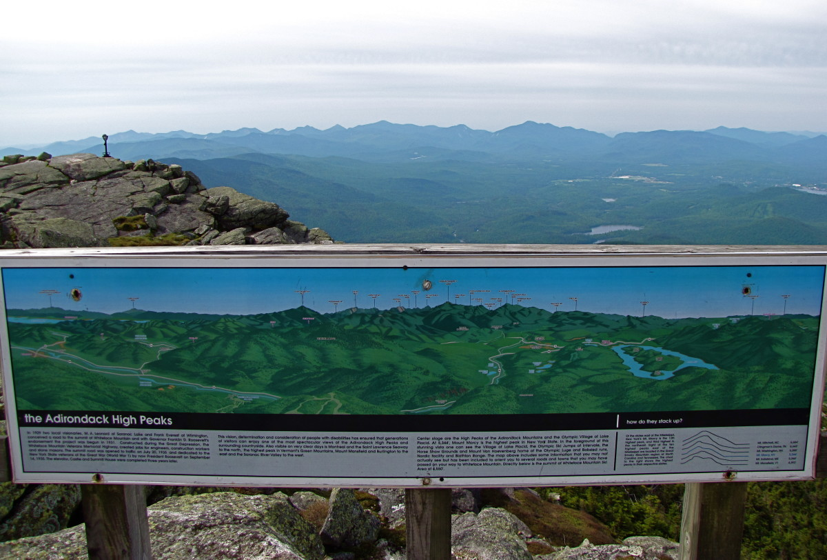A visual guide of the Adirondack High Peaks.