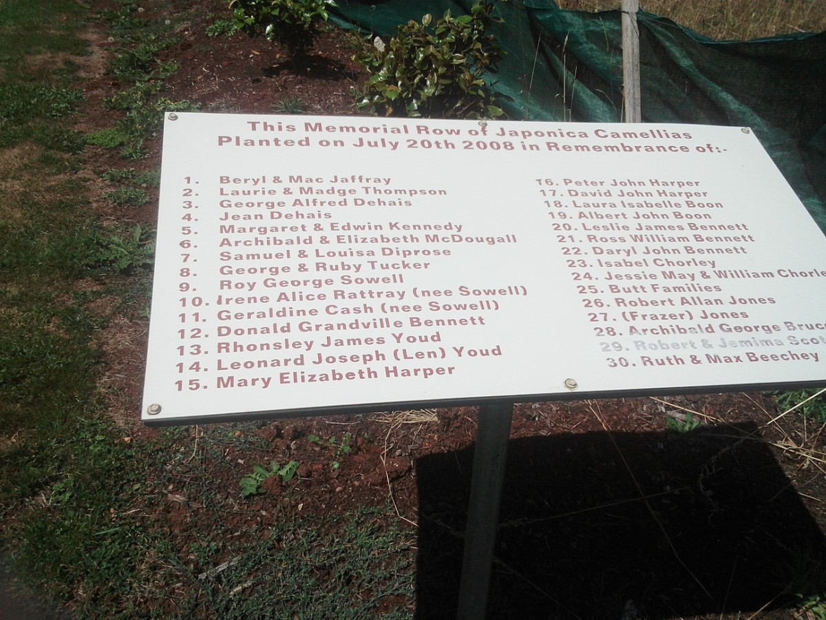 List Of Those Remembered
