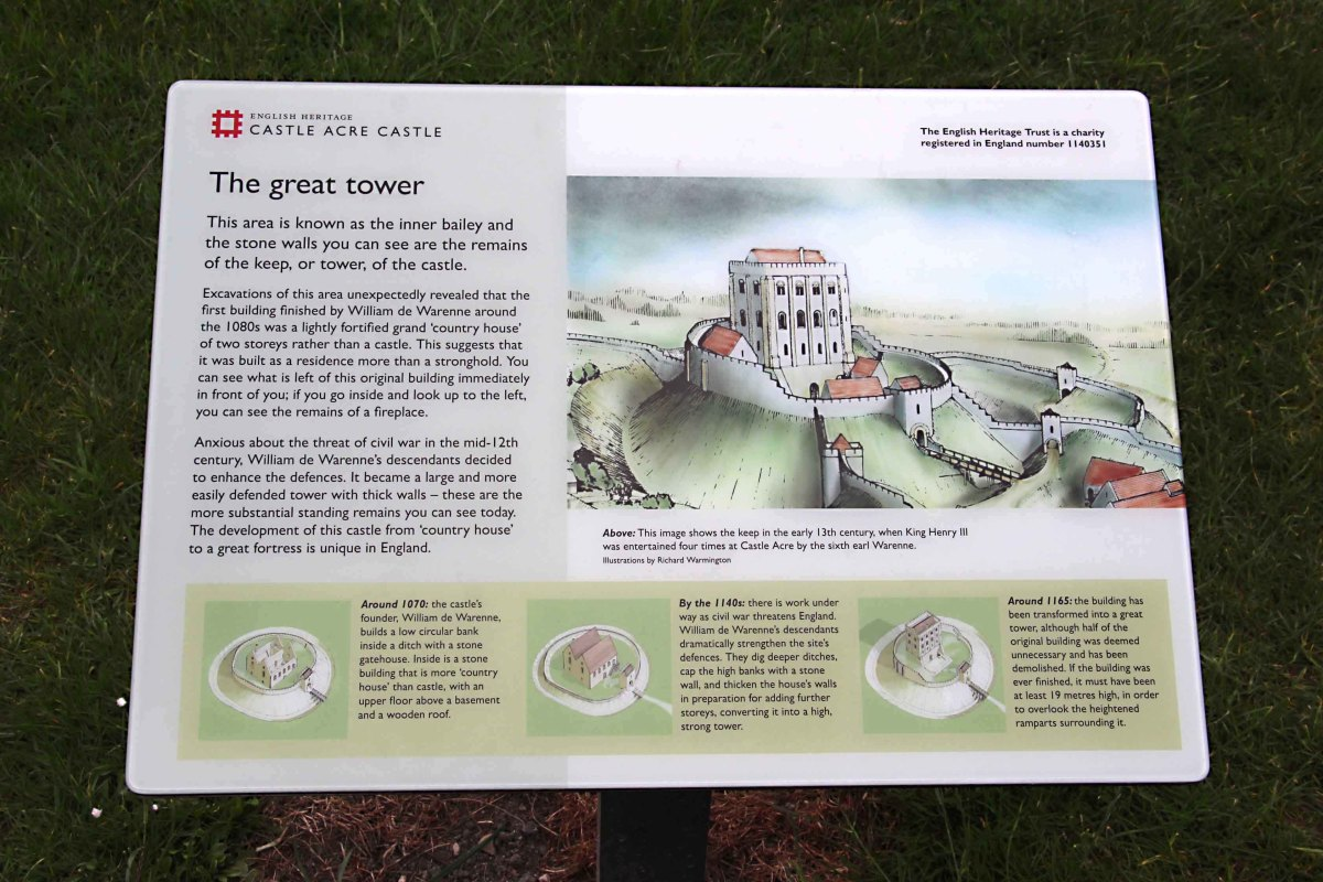 One of the descriptive panels which explain the history and the layout of the site