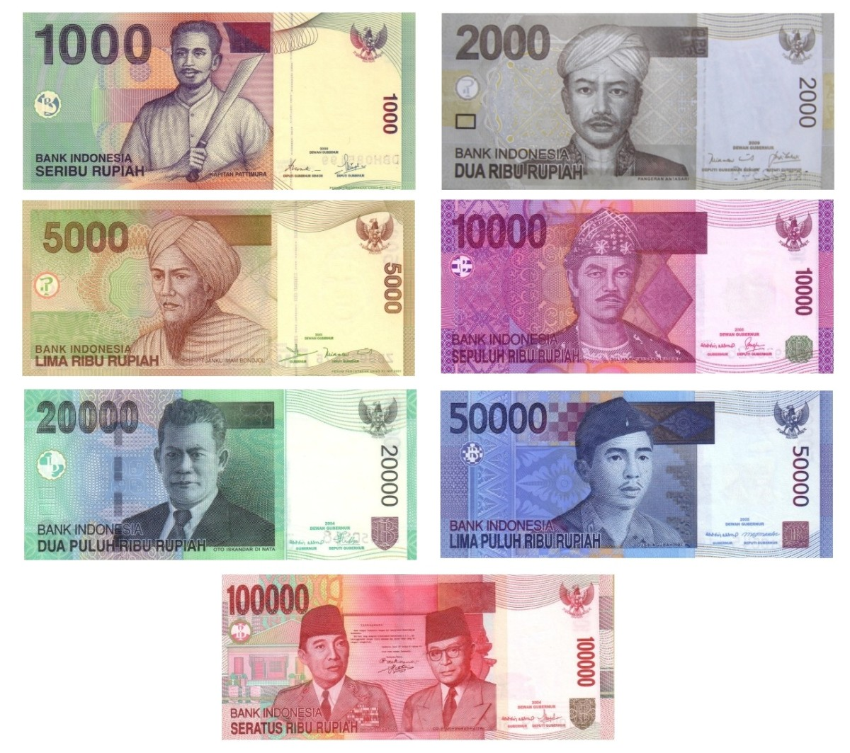 Here's a look at Indonesian Rupiah.  Once you get some cash, spend some time learning which note is which and how much it's worth in your home currency.