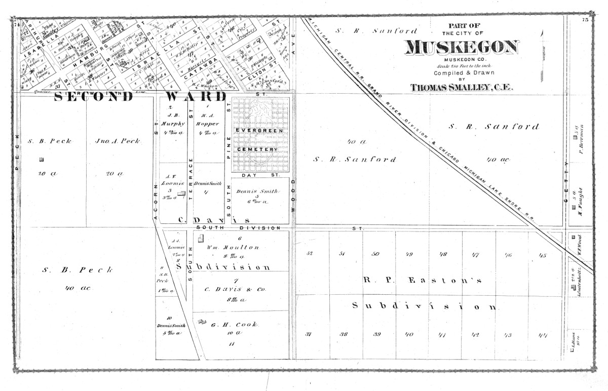 "Excerpt from ""Atlas of Muskegon County 1877."" a public domain document archived online.  Map of Evergreen Cemetery and surrounding area from the time of that book's publication."