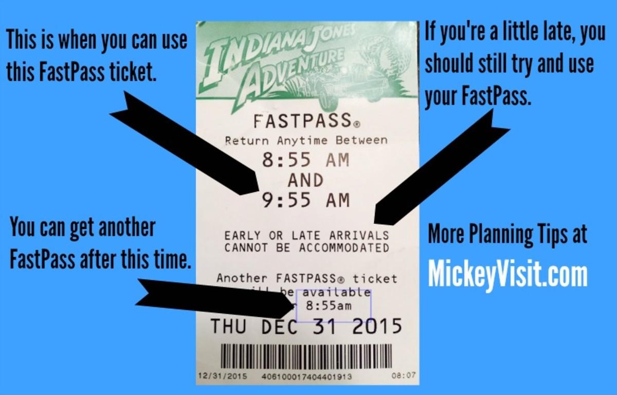 A Physical FastPass Ticket