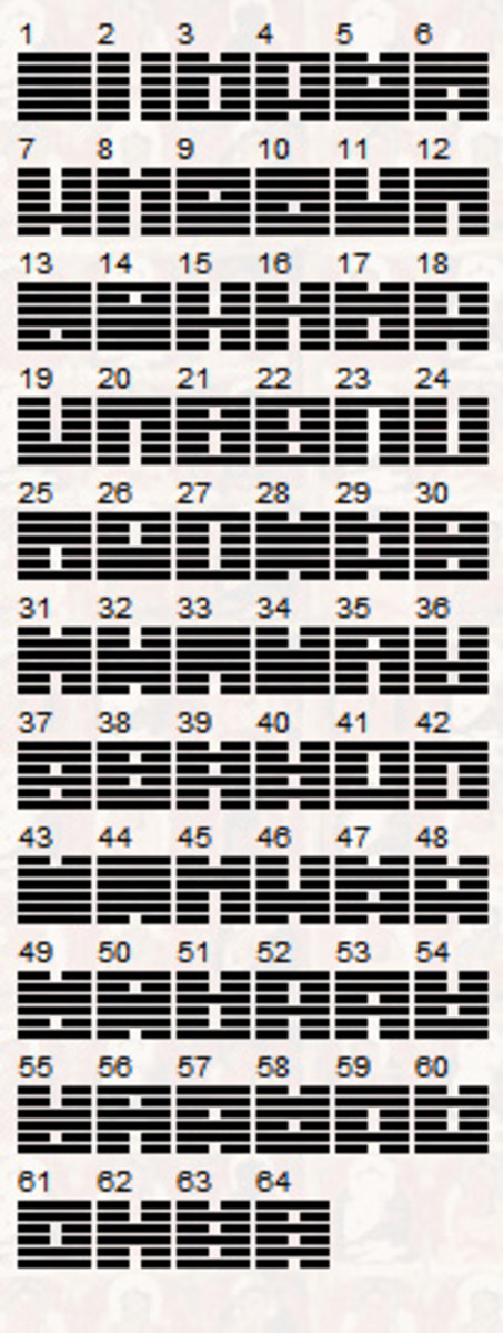 I Ching Reading: A Step-by-Step Guide | Exemplore
