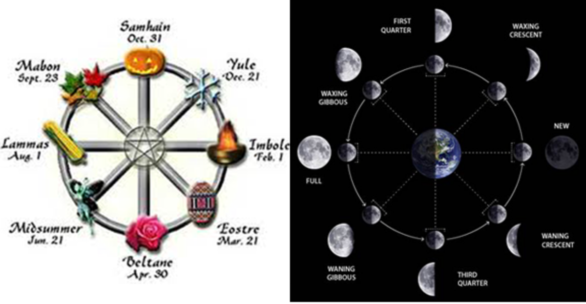 Wheel of the Year & Moon Phases