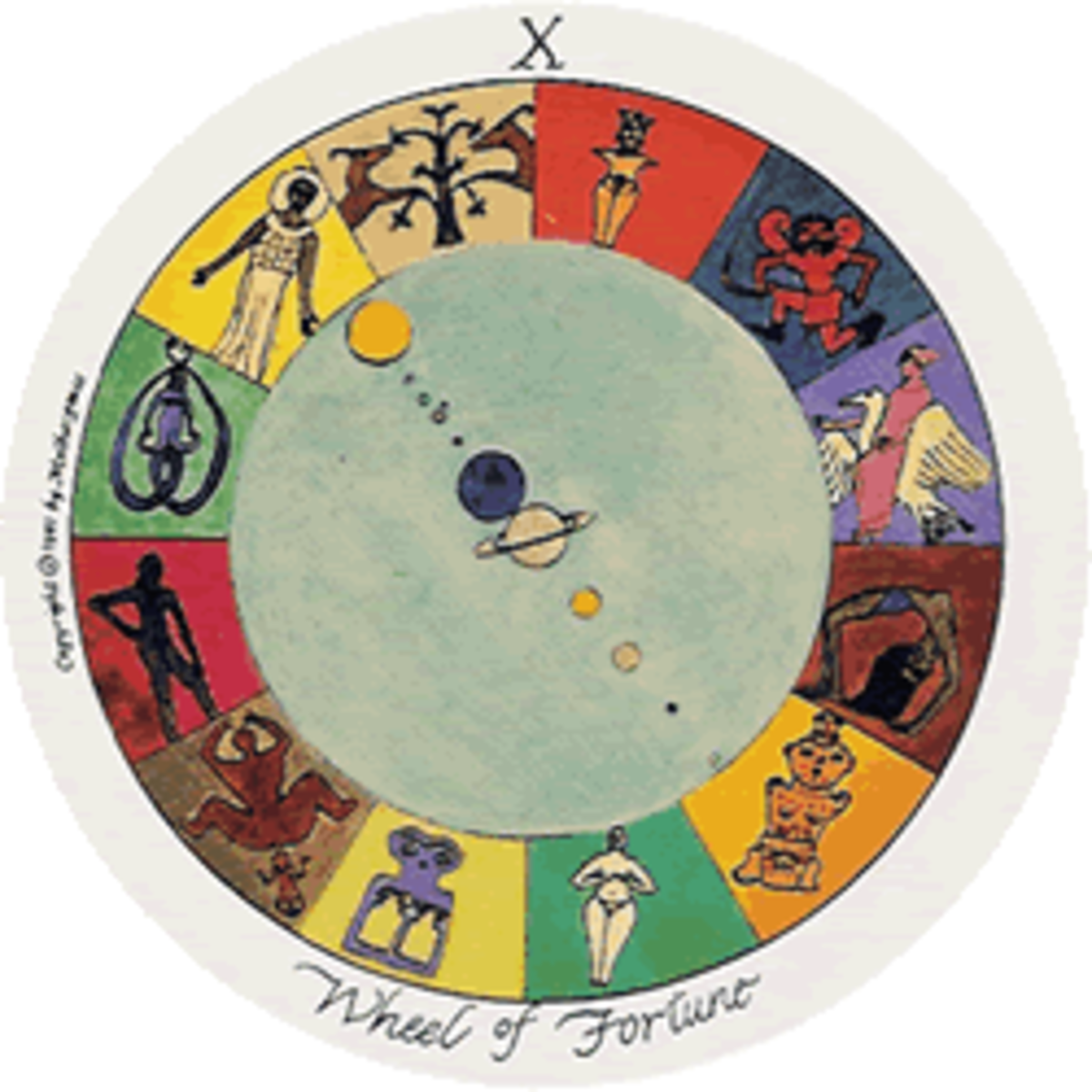 The red square with the black figure, on the left, below the fold, is Aries, in this case, you read the way to go as behavior befitting an Aries person.