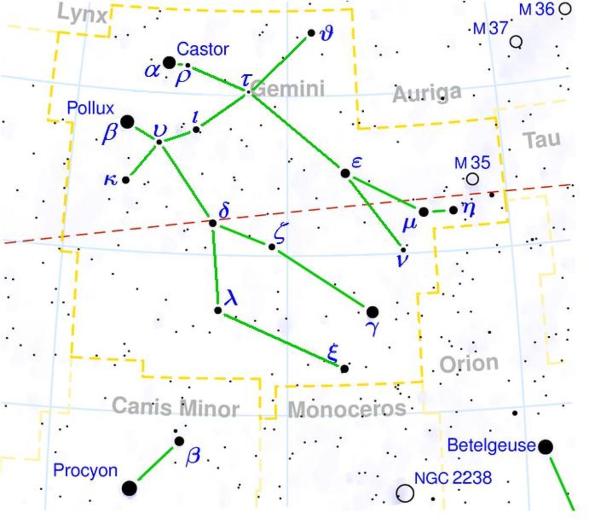 Orion gemini and taurus sexual orientation