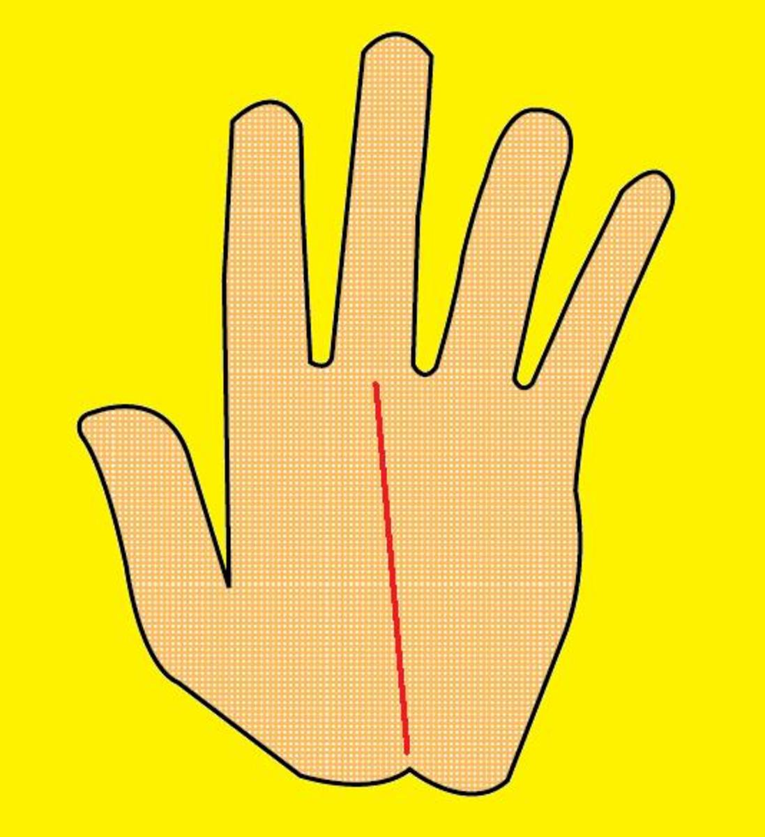 Line of Fate in palm reading