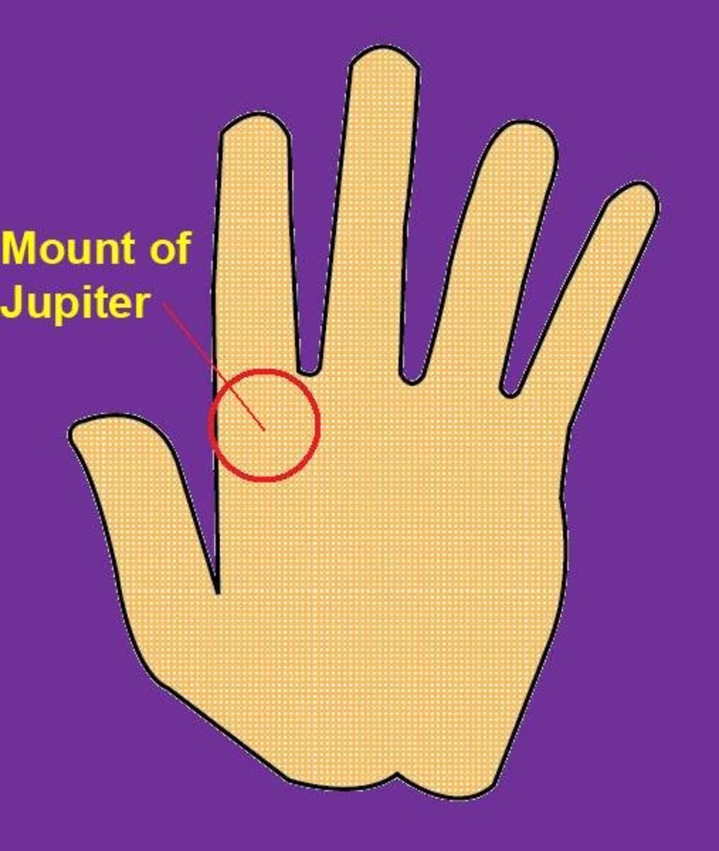 Mount of Jupiter on the Palm