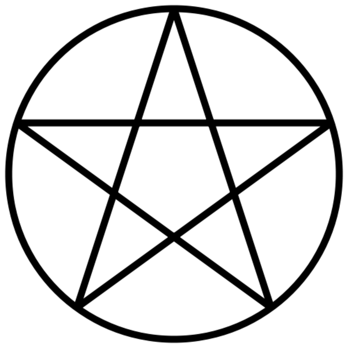 The star, usually portrayed in a circle