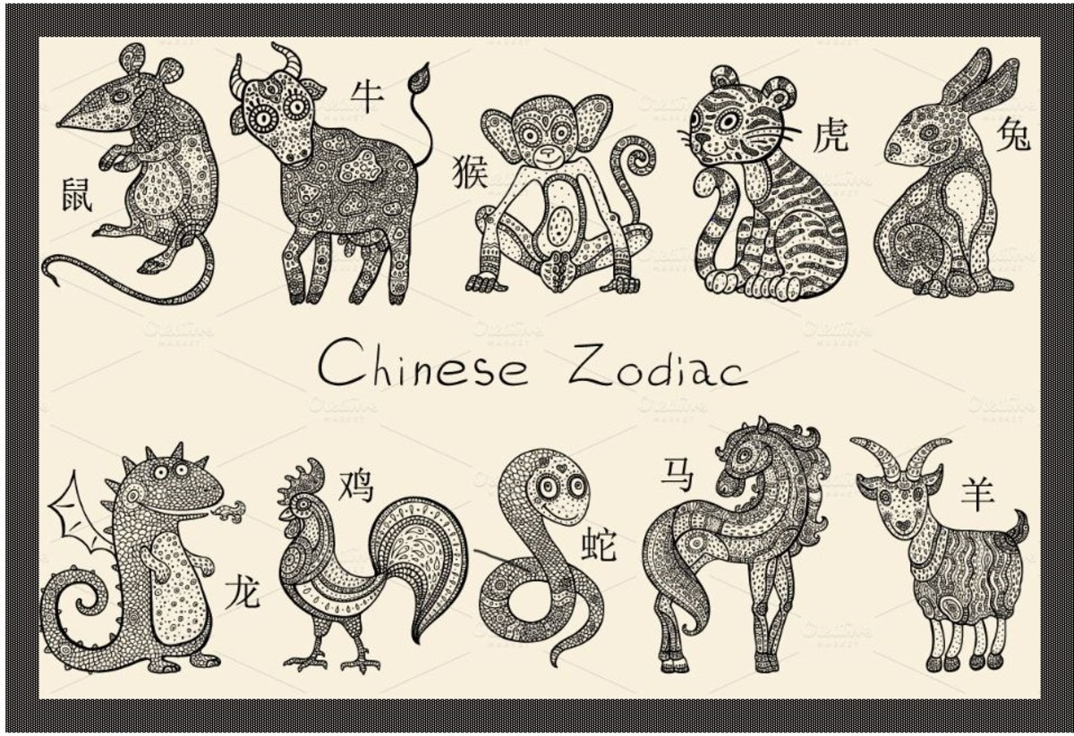 Rising signs in Chinese astrology depend on the time of your birth.