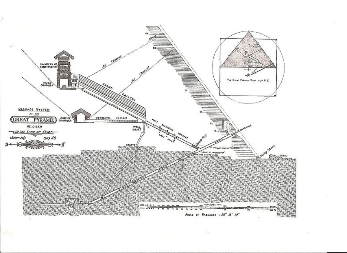 Inside the Great Pyramid there are air shafts, passages and chambers, and some researchers believe secret chambers still to be discovered.