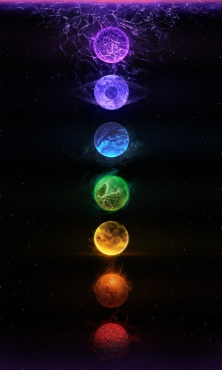 ruling planets of chakras - photo #9