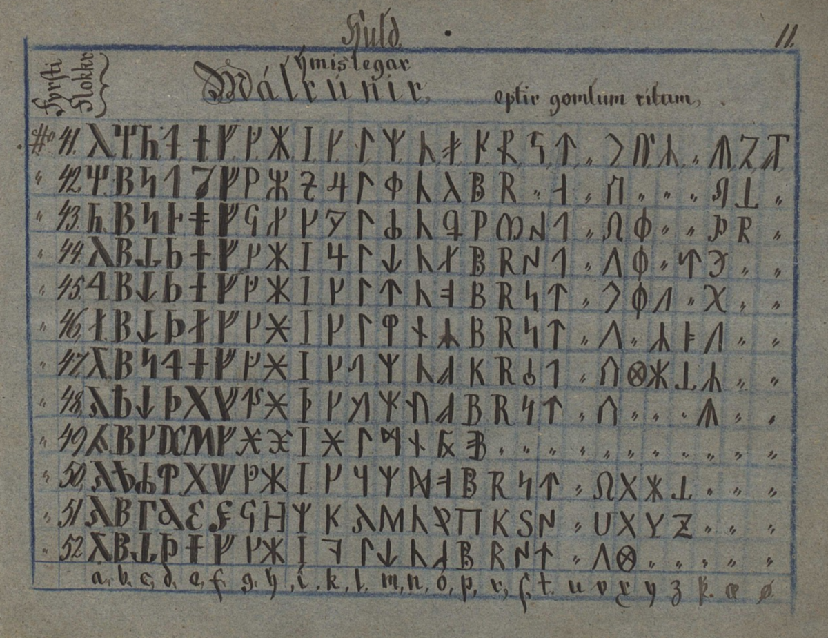 Table of runes correlating to the modern alphabet, found at the front of the Huld Manuscript.