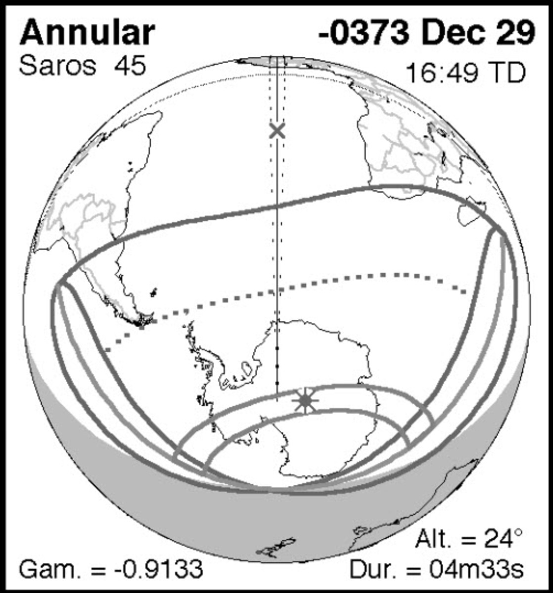 Annular solar eclipse which occurred at its peak with the shadow path intersecting the south pole, 17 minutes (+-3mins) after the time used for the construction of the astrological chart given at the top of this article.