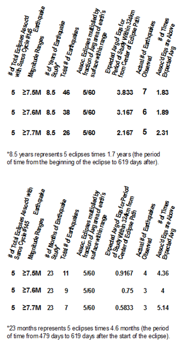profiling-the-total-solar-eclipse-of-august