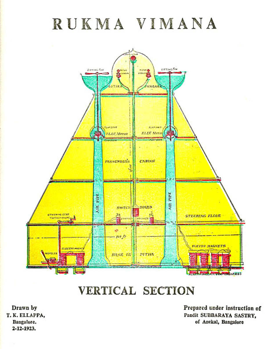A drawing of the schematics of a Vimana as described in the ancient texts.