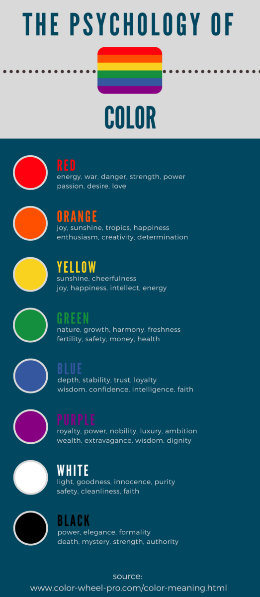 Colors hold strong meanings and emotions. Make sure you are using the right one for your spell work.