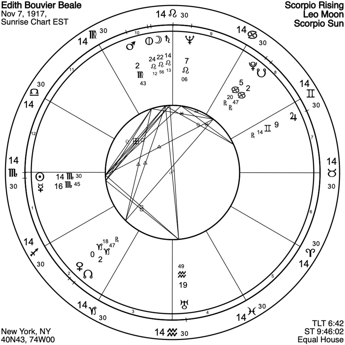 """Little Edie's"" natal chart is closer to normal, but Little Edie blamed her failures on her mother. Her Moon-Saturn conjunction, squared by her Sun-Mercury conjunction, suggests depression so entrenched she might have thought it normal."