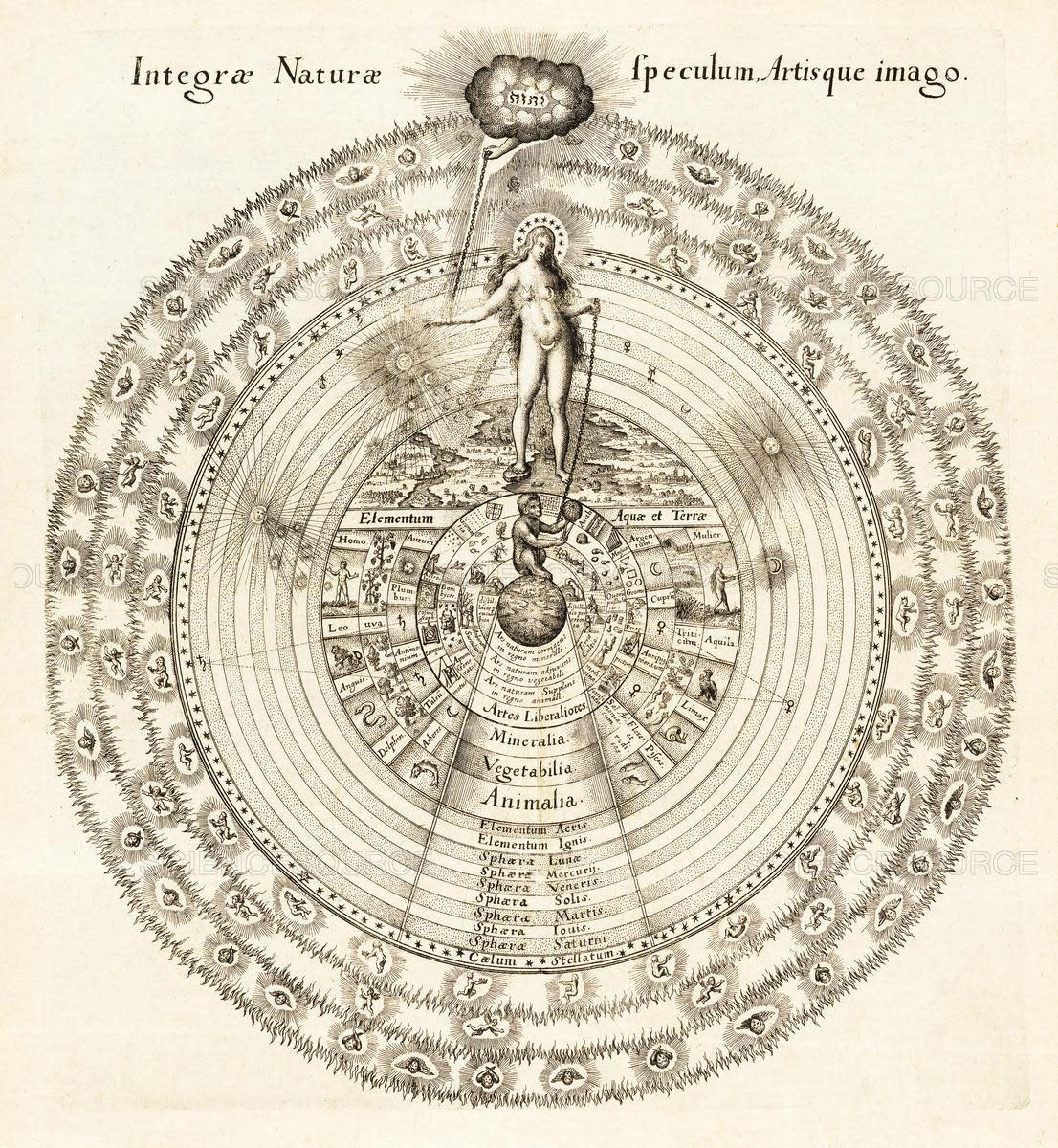 """""""Verwendung von Technik und Benutzung der Künste im Mikrokosmos des Menschen, Dargestellt in Kreissegmenten"""" by Robert Fludd"""
