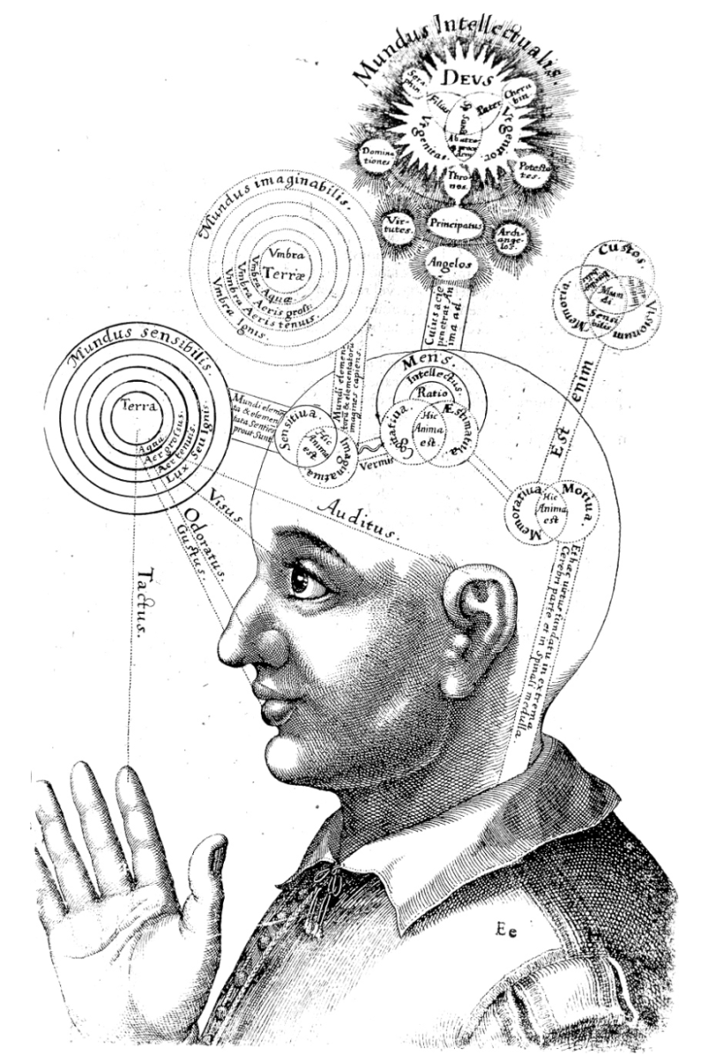 """Triplici Animae in Corpore Visione"" by Robert Fludd"