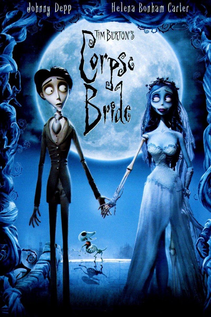 Top 10 Engrossing Movies Like Coraline Reelrundown Entertainment